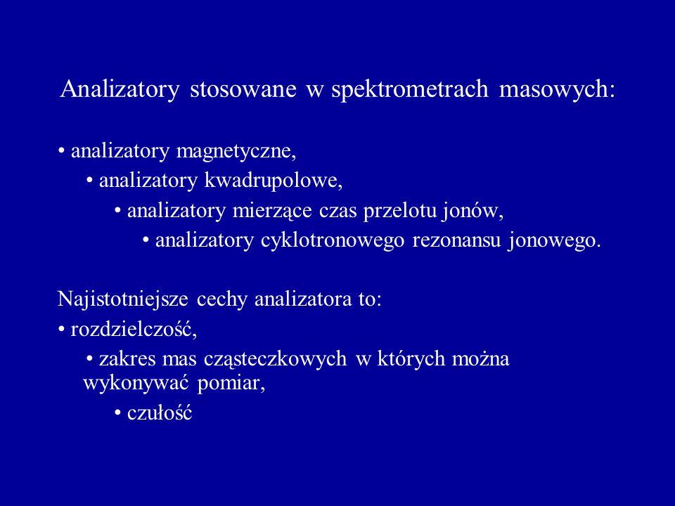 Analizatory stosowane w spektrometrach masowych: