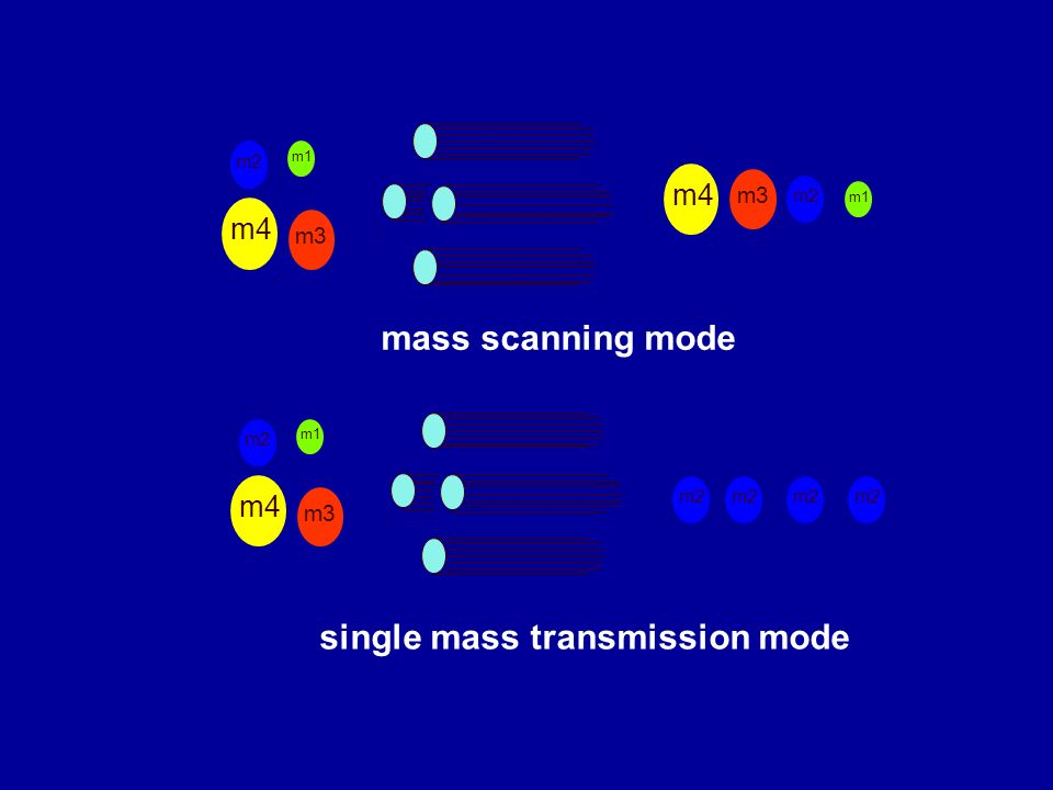 single mass transmission mode