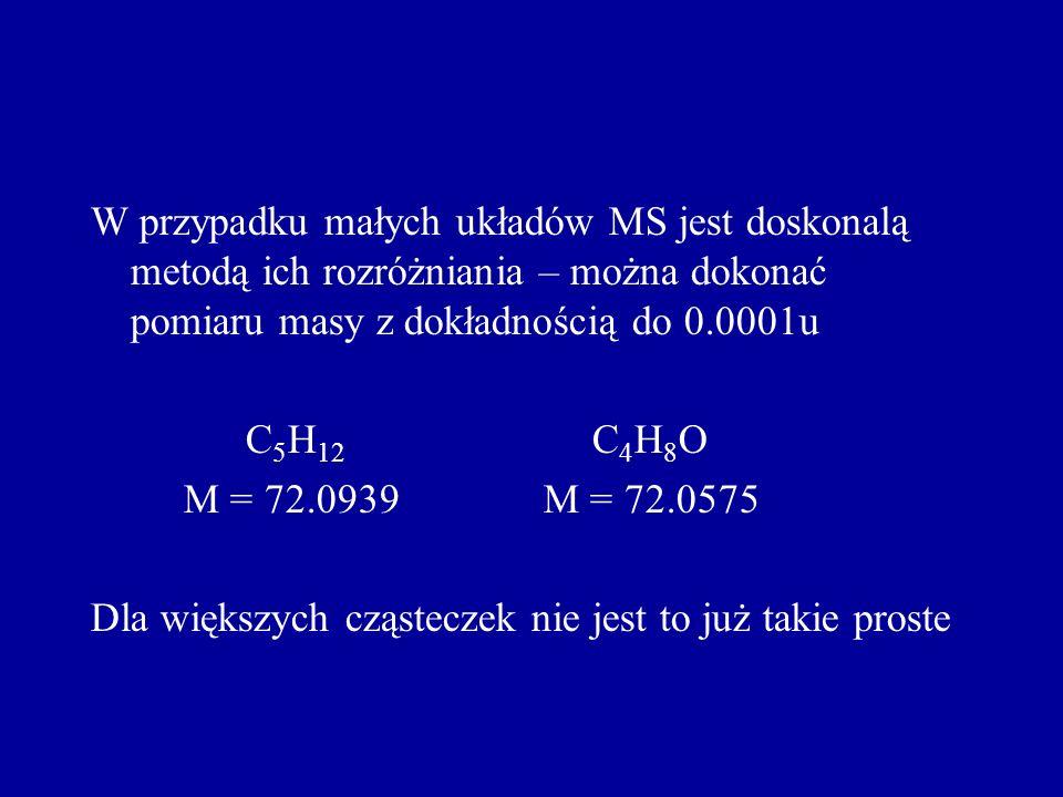 W przypadku małych układów MS jest doskonalą metodą ich rozróżniania – można dokonać pomiaru masy z dokładnością do 0.0001u