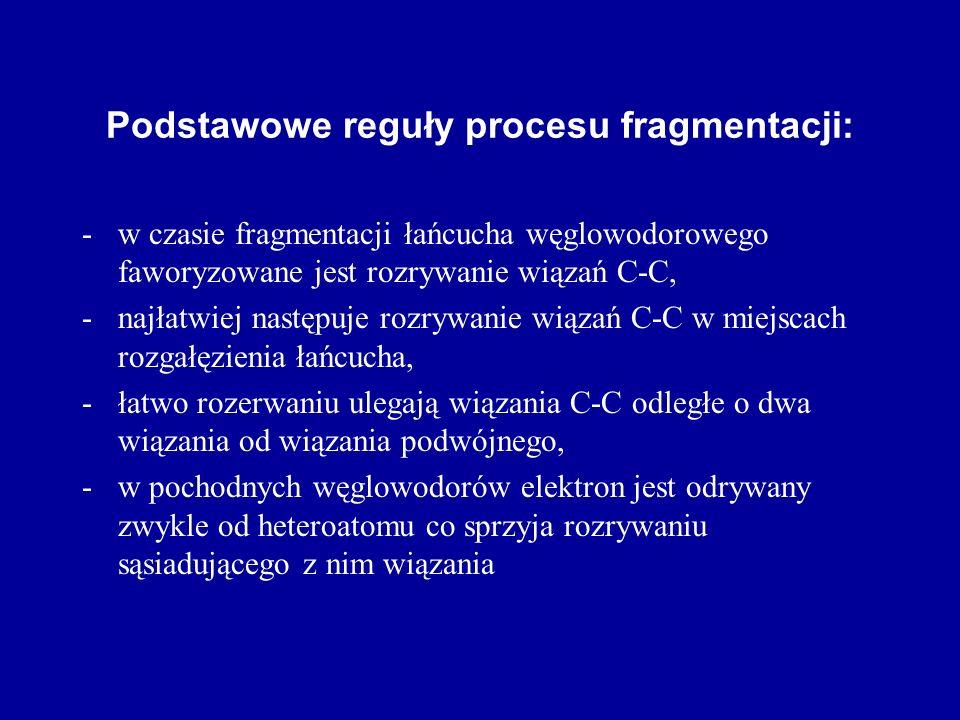 Podstawowe reguły procesu fragmentacji: