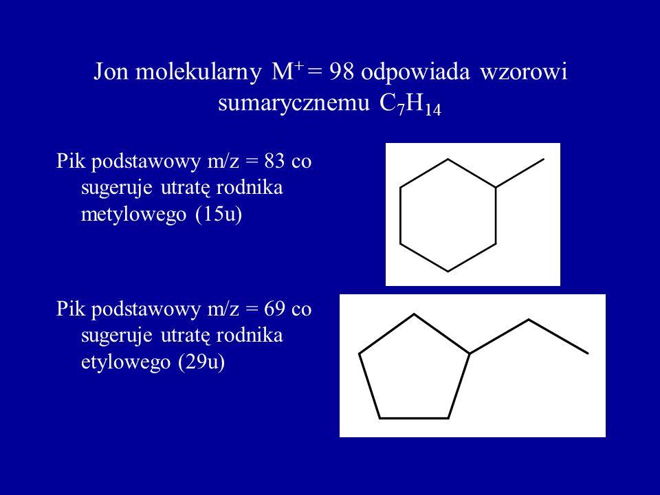 Jon molekularny M+ = 98 odpowiada wzorowi sumarycznemu C7H14