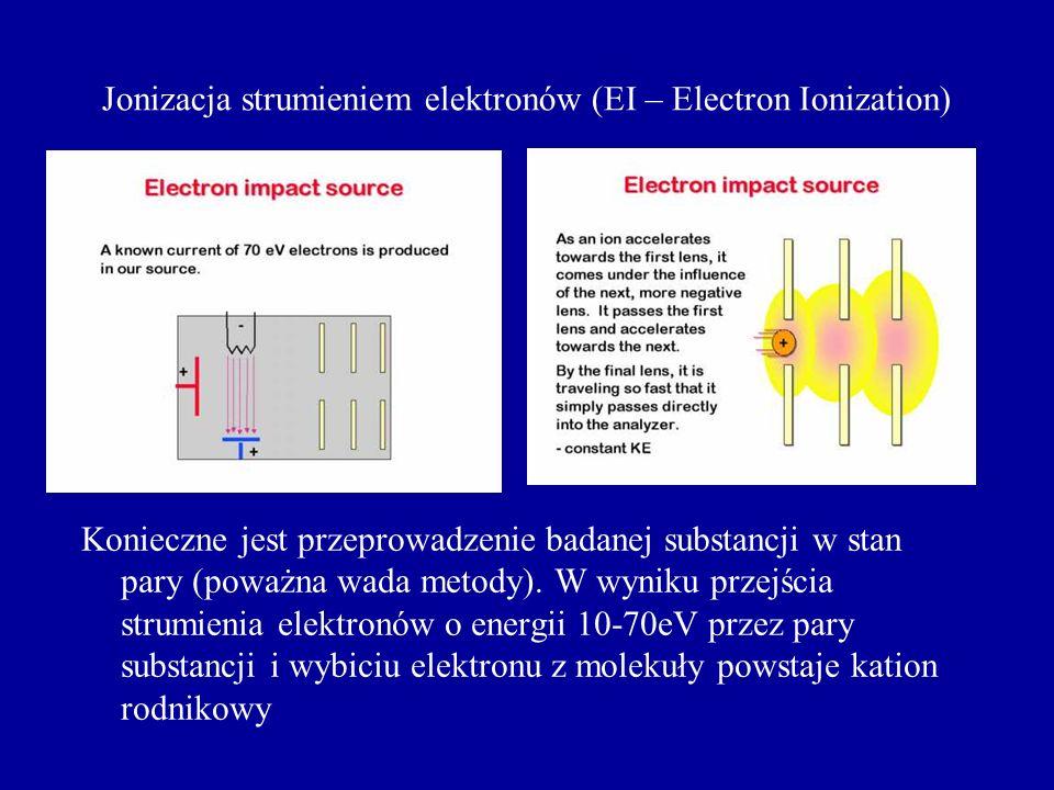 Jonizacja strumieniem elektronów (EI – Electron Ionization)
