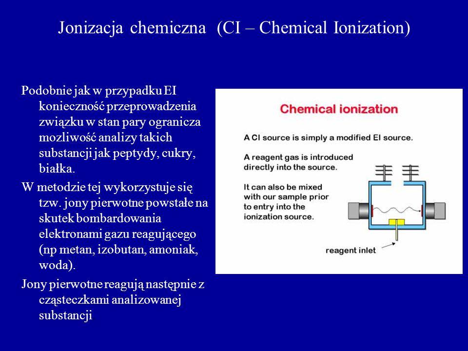 Jonizacja chemiczna (CI – Chemical Ionization)
