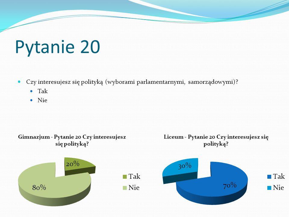 Pytanie 20 Czy interesujesz się polityką (wyborami parlamentarnymi, samorządowymi) Tak Nie