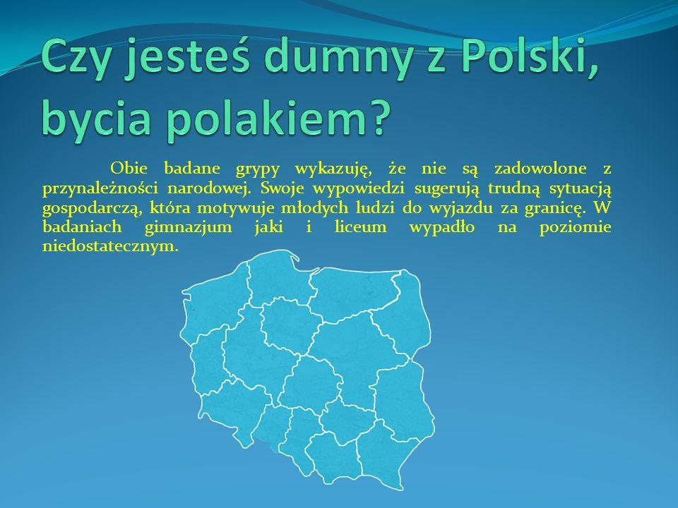 Czy jesteś dumny z Polski, bycia polakiem