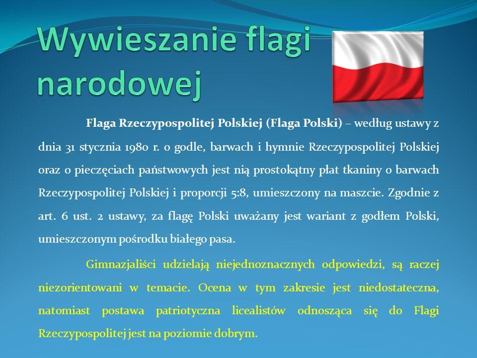 Wywieszanie flagi narodowej