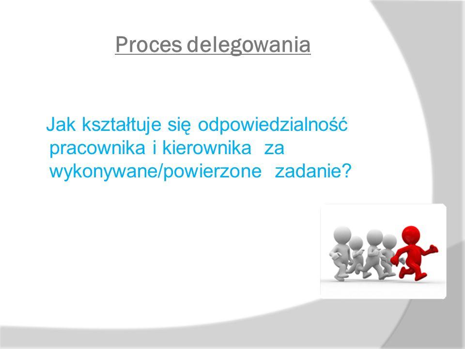 Proces delegowania Jak kształtuje się odpowiedzialność pracownika i kierownika za wykonywane/powierzone zadanie