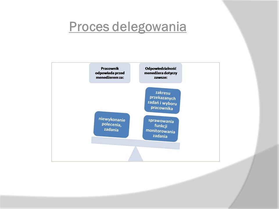 Proces delegowania