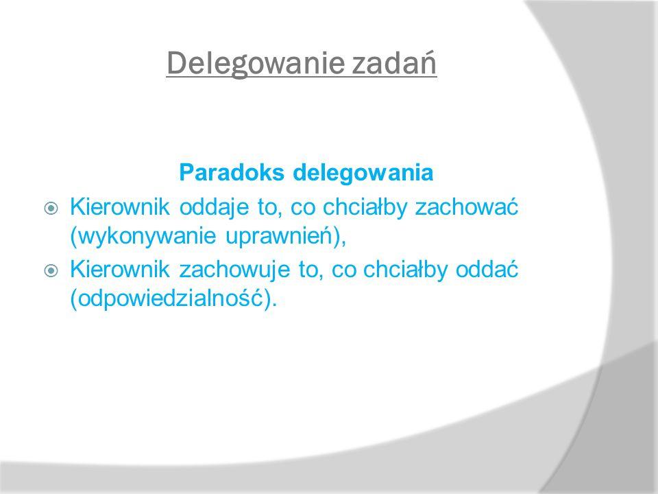 Delegowanie zadań Paradoks delegowania