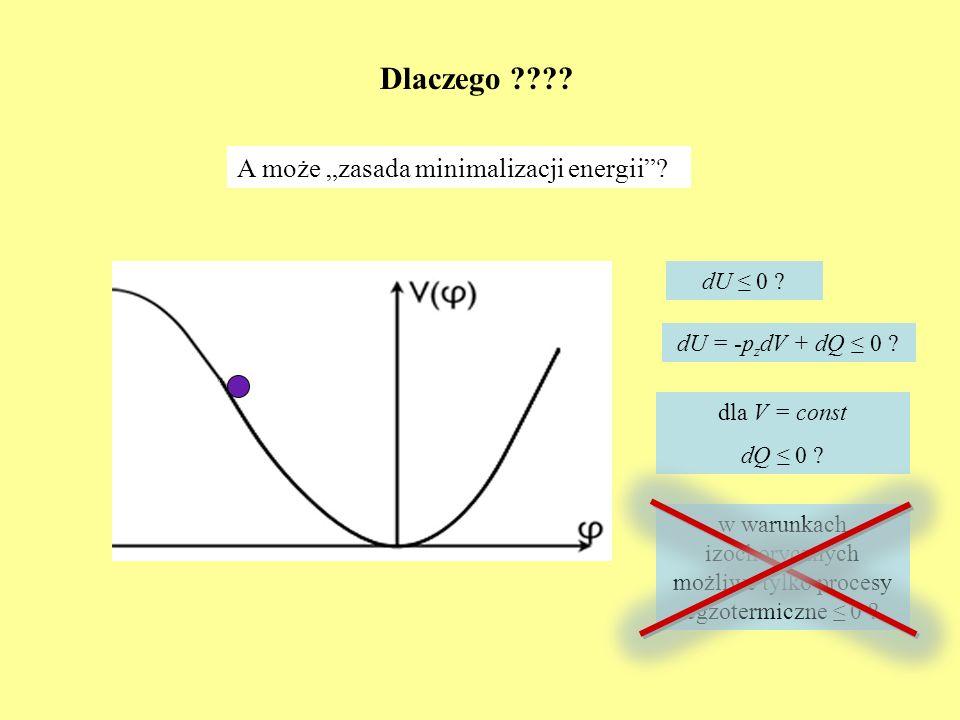 w warunkach izochorycznych możliwe tylko procesy egzotermiczne ≤ 0