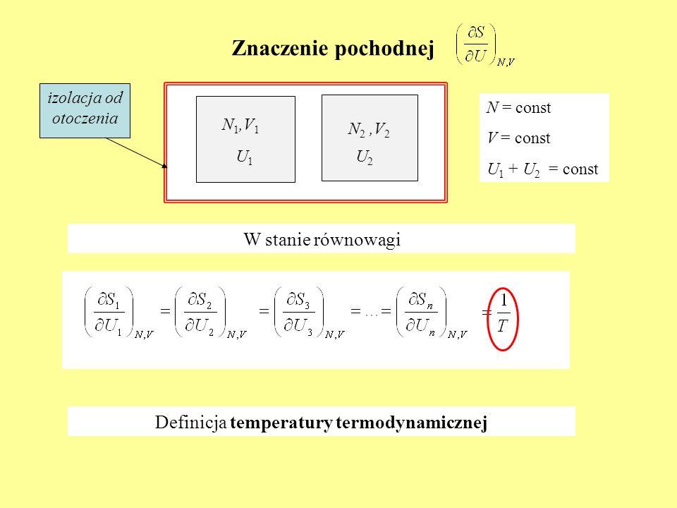 Definicja temperatury termodynamicznej