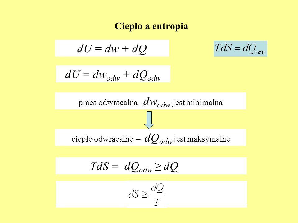 dU = dw + dQ dU = dwodw + dQodw TdS = dQodw ≥ dQ Ciepło a entropia