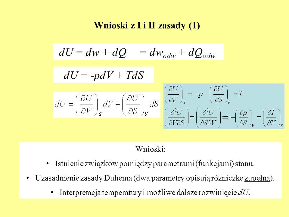 Wnioski z I i II zasady (1)