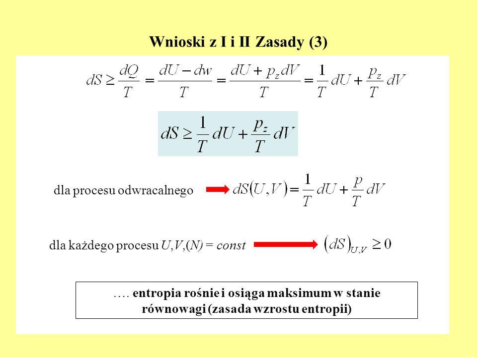 Wnioski z I i II Zasady (3)