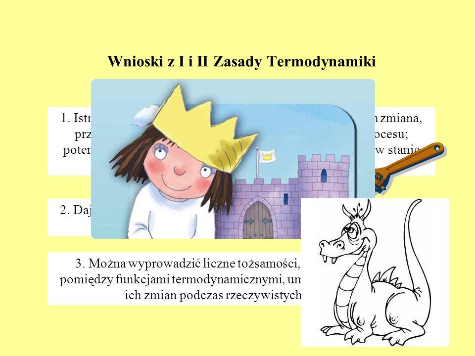 Wnioski z I i II Zasady Termodynamiki