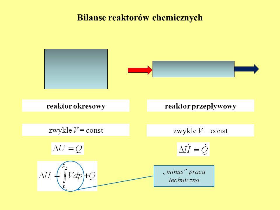 Bilanse reaktorów chemicznych