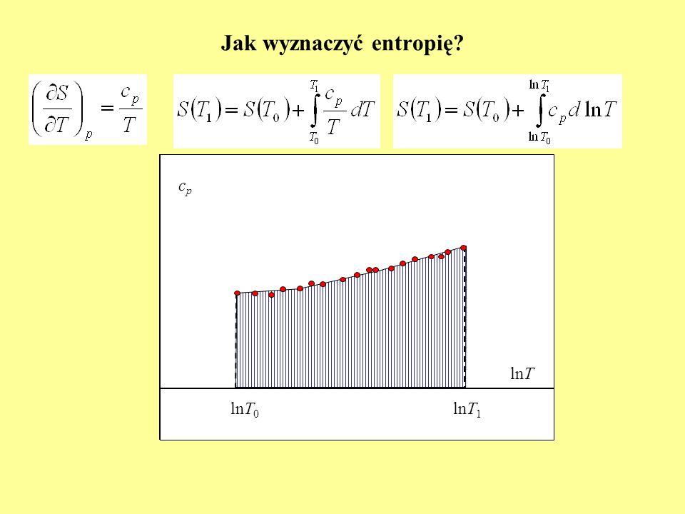 Jak wyznaczyć entropię