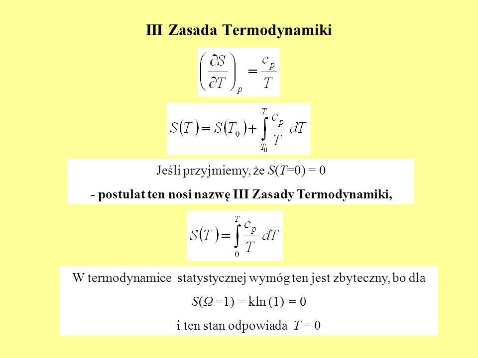 III Zasada Termodynamiki