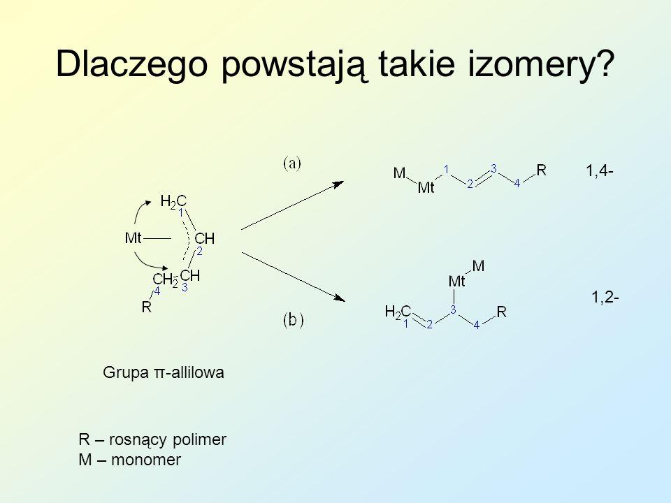 Dlaczego powstają takie izomery
