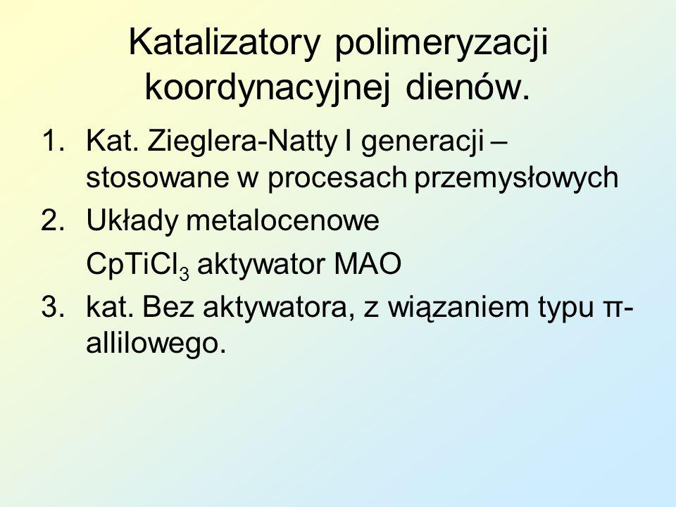 Katalizatory polimeryzacji koordynacyjnej dienów.