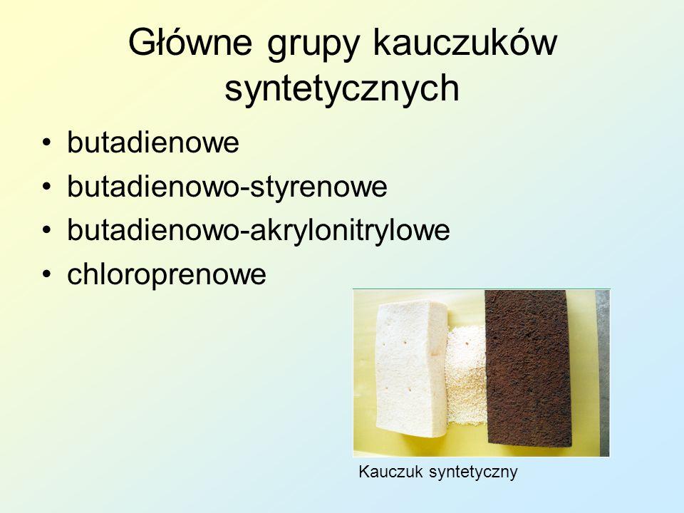 Główne grupy kauczuków syntetycznych