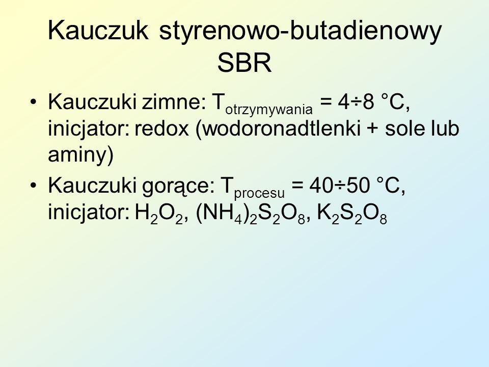 Kauczuk styrenowo-butadienowy SBR
