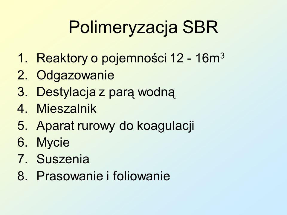 Polimeryzacja SBR Reaktory o pojemności 12 - 16m3 Odgazowanie