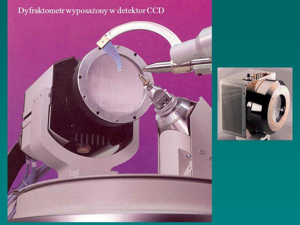Dyfraktometr wyposażony w detektor CCD