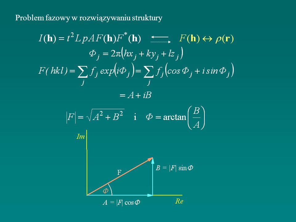 Problem fazowy w rozwiązywaniu struktury