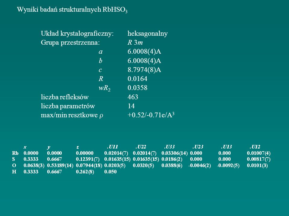 Wyniki badań strukturalnych RbHSO3
