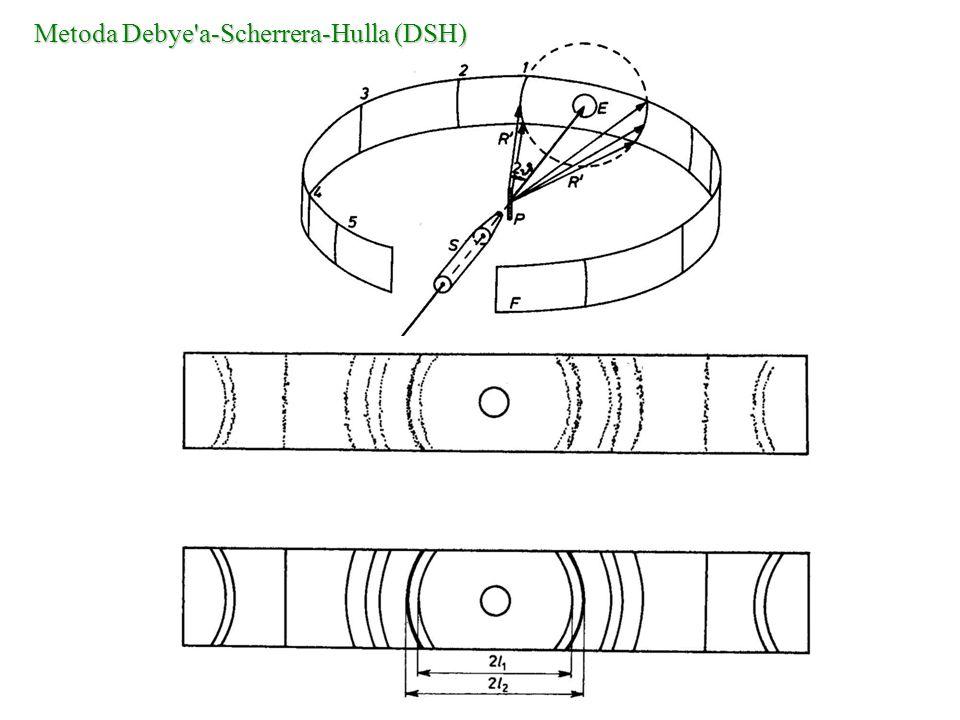 Metoda Debye a-Scherrera-Hulla (DSH)