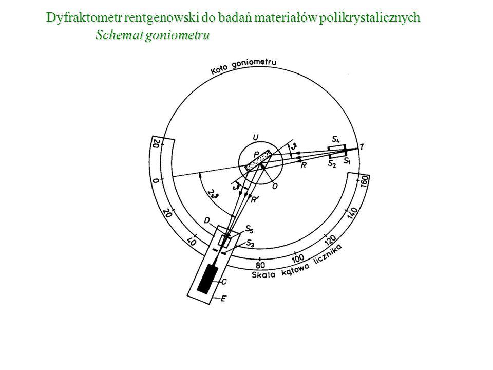 Dyfraktometr rentgenowski do badań materiałów polikrystalicznych