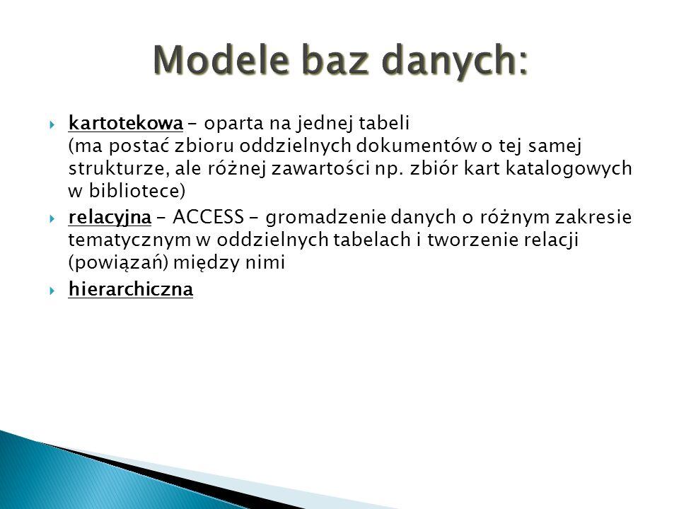 Modele baz danych: