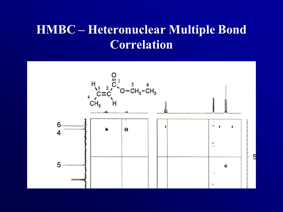 HMBC – Heteronuclear Multiple Bond Correlation