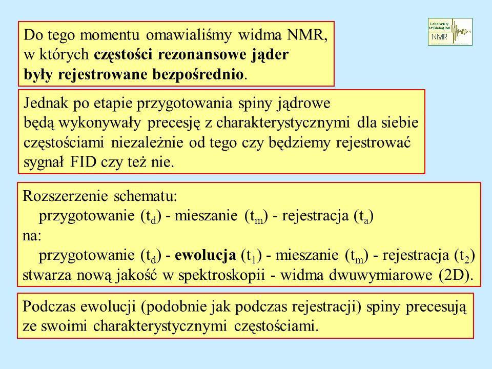 Do tego momentu omawialiśmy widma NMR,