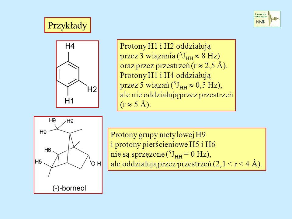 Przykłady Protony H1 i H2 oddziałują przez 3 wiązania (3JHH  8 Hz)