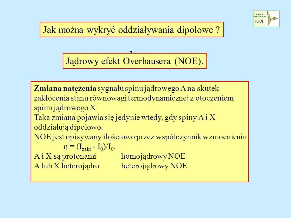 Jak można wykryć oddziaływania dipolowe
