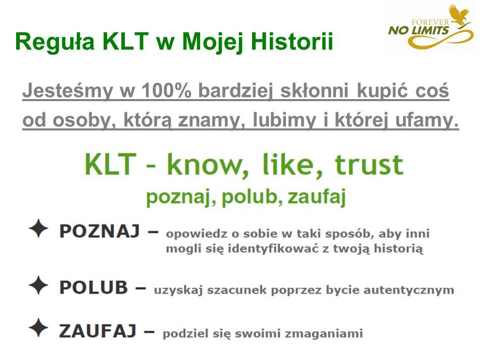 Reguła KLT w Mojej Historii