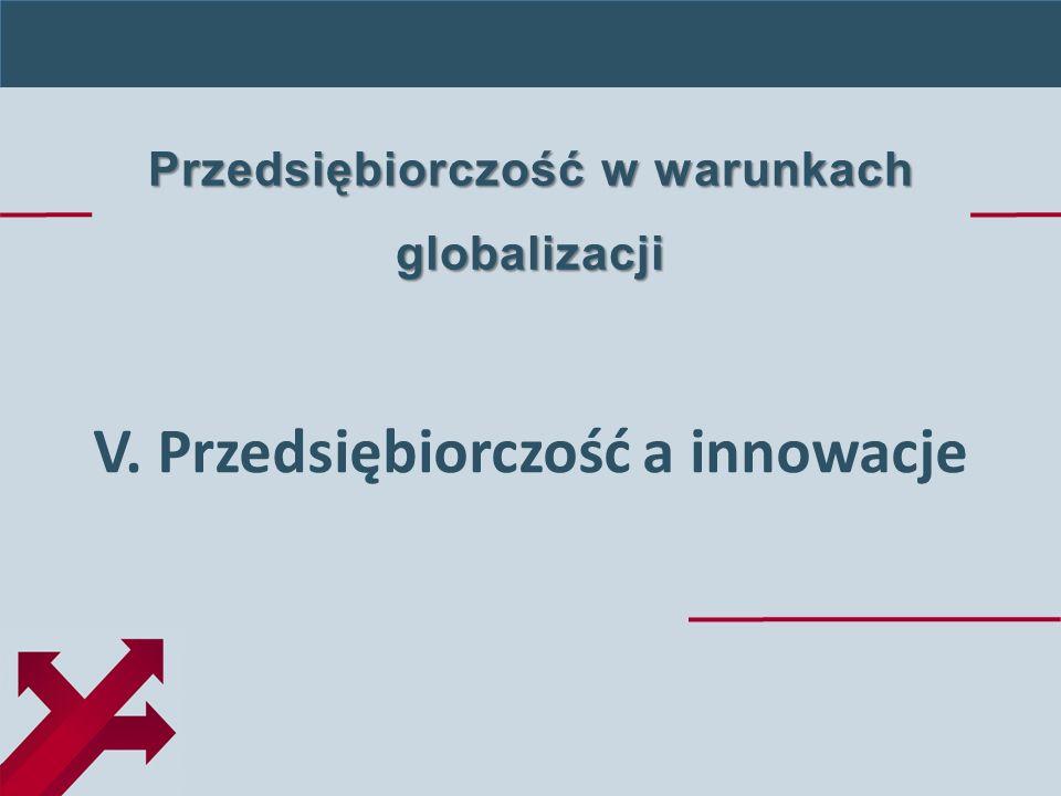 Jerzy Cieslik, Przedsiębiorczość technologiczna