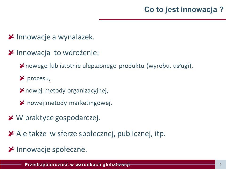 Innowacja to wdrożenie:
