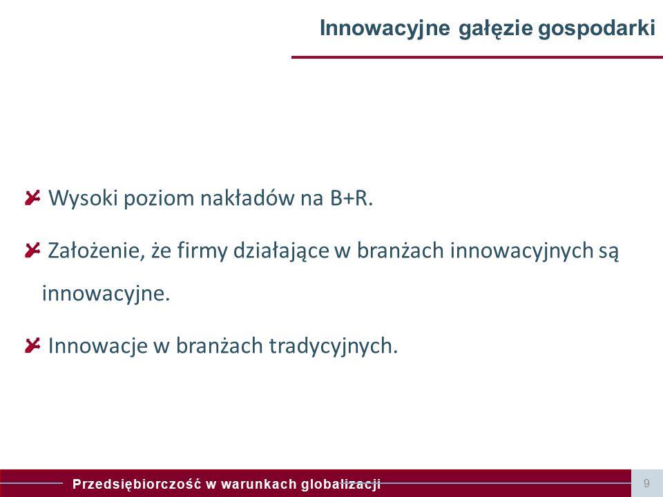 Innowacyjne gałęzie gospodarki