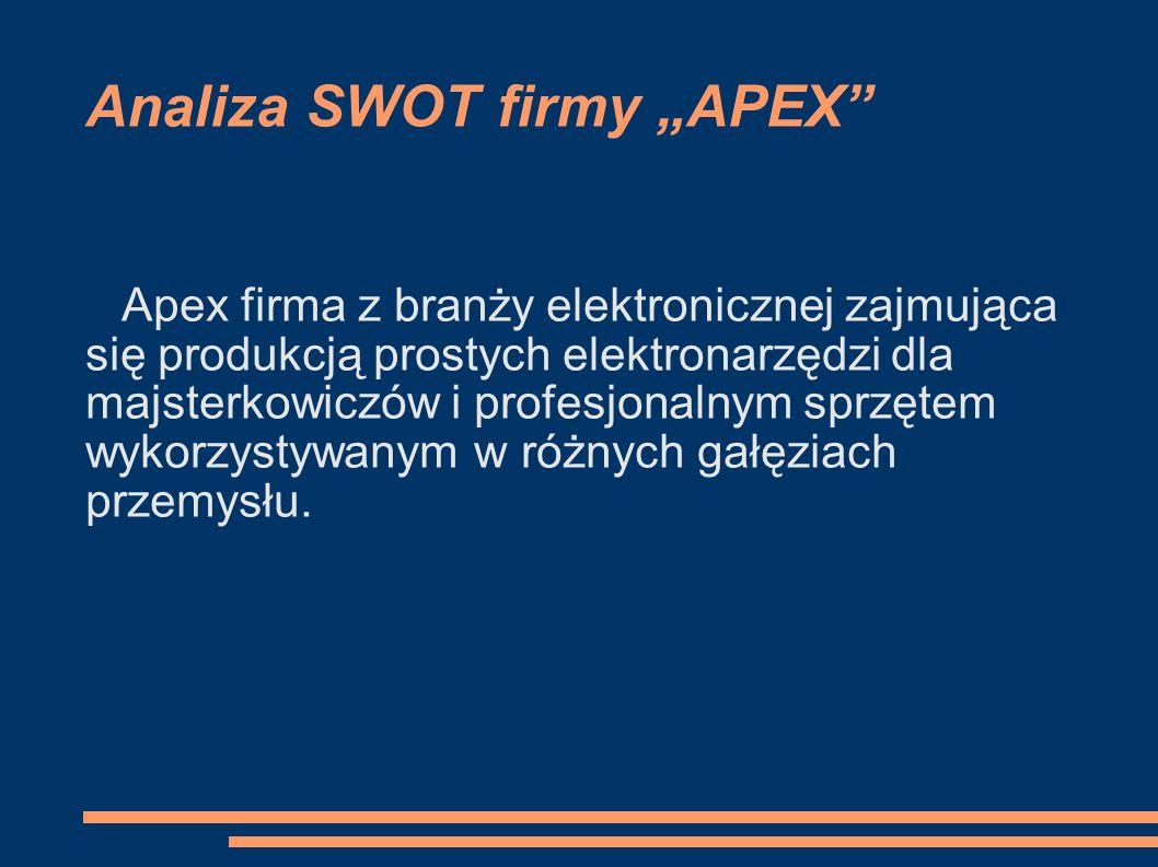 """Analiza SWOT firmy """"APEX"""