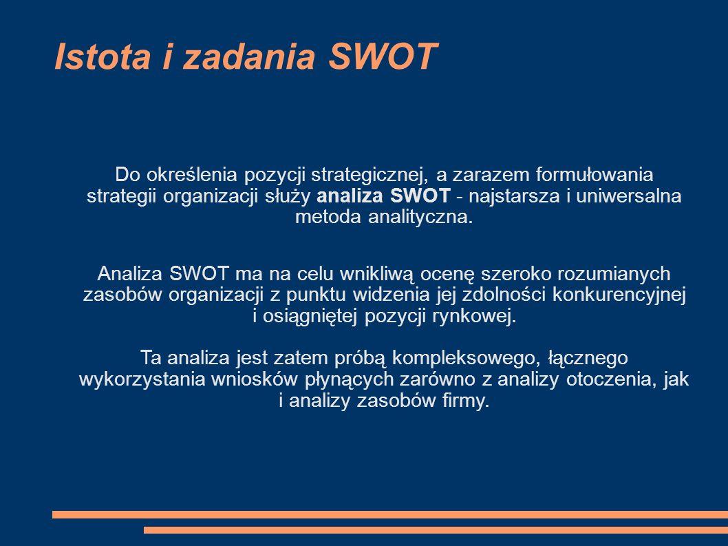 Istota i zadania SWOT