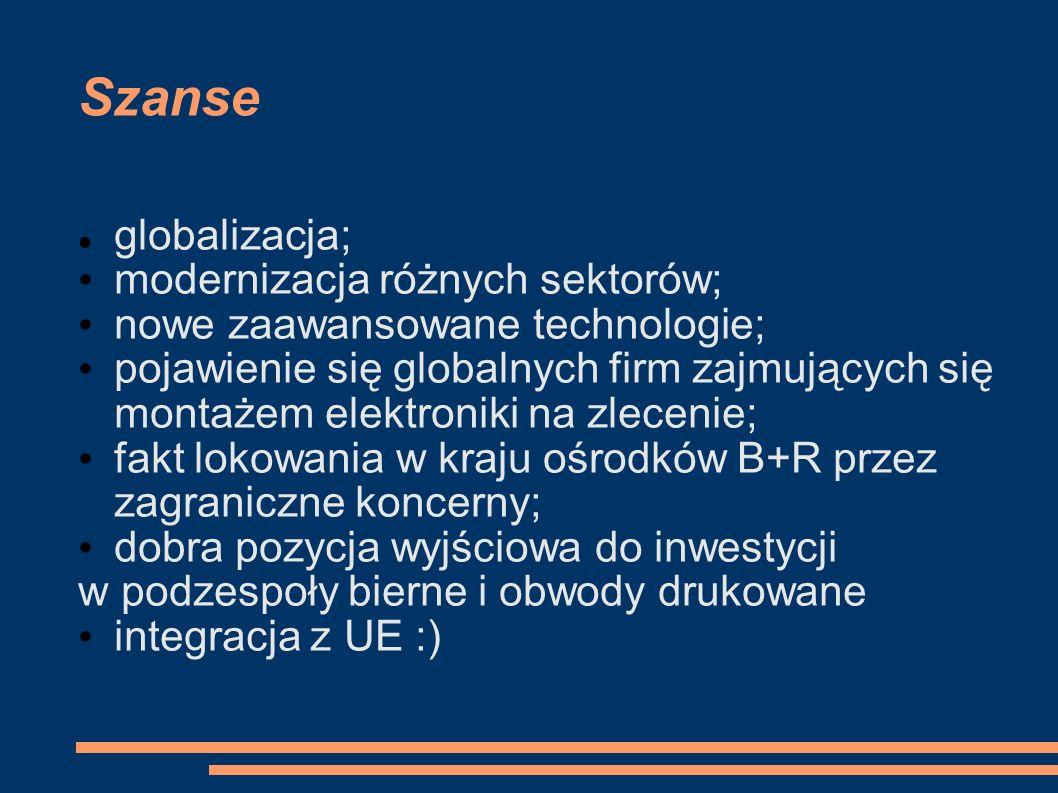 Szanse globalizacja; modernizacja różnych sektorów;