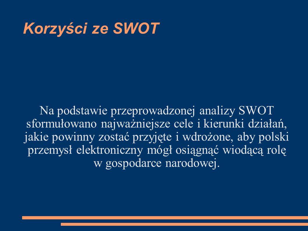Korzyści ze SWOT
