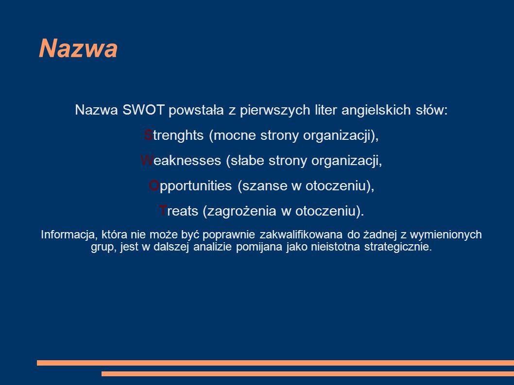 Nazwa Nazwa SWOT powstała z pierwszych liter angielskich słów: