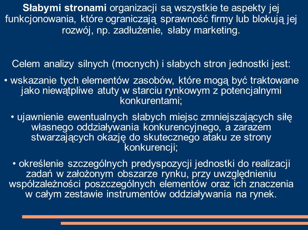Celem analizy silnych (mocnych) i słabych stron jednostki jest: