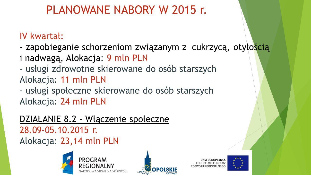 PLANOWANE NABORY W 2015 r. IV kwartał: