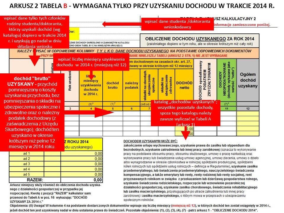 ARKUSZ 2 TABELA B - WYMAGANA TYLKO PRZY UZYSKANIU DOCHODU W TRAKCIE 2014 R.