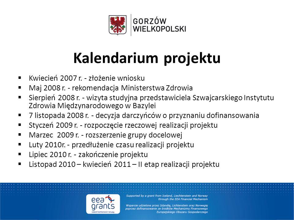 Kalendarium projektu Kwiecień 2007 r. - złożenie wniosku